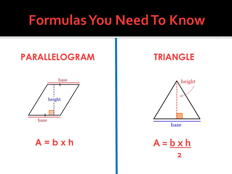 Formulas You Need To Know