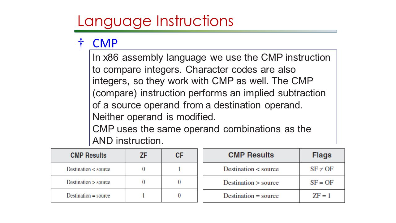Code comprehension (21 pts) the following assembly. | chegg. Com.