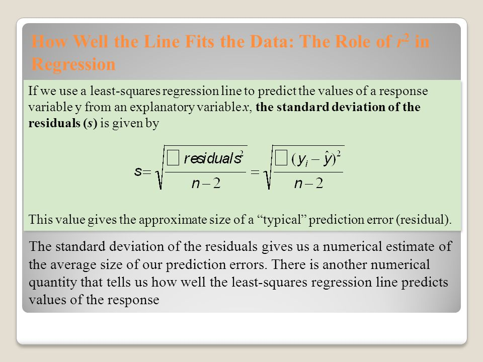 How Well the Line Fits the Data: The Role of r2 in Regression