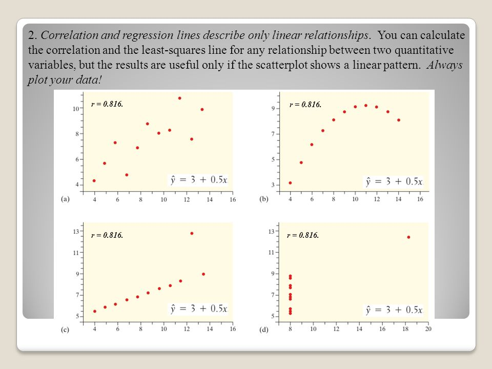 2. Correlation and regression lines describe only linear relationships