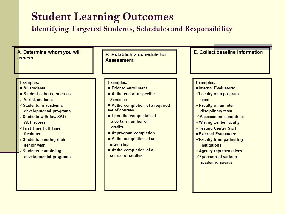Outcome-based assessment ppt download.