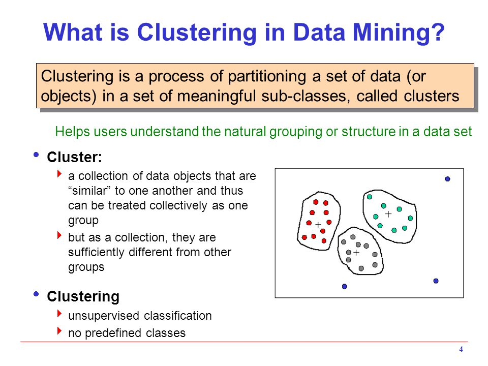 CLUSTERING DATA MINING EBOOK DOWNLOAD
