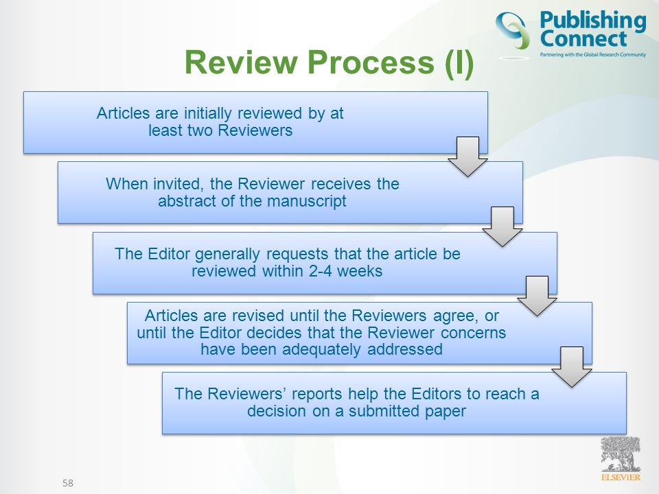 An Introduction to Scholarly Publishing - ppt download