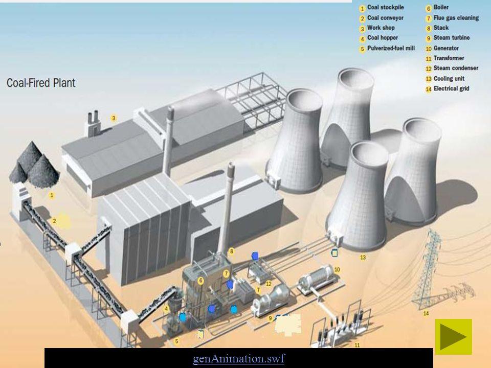 Biomass Power Plant 3d Diagram - DIY Enthusiasts Wiring Diagrams •