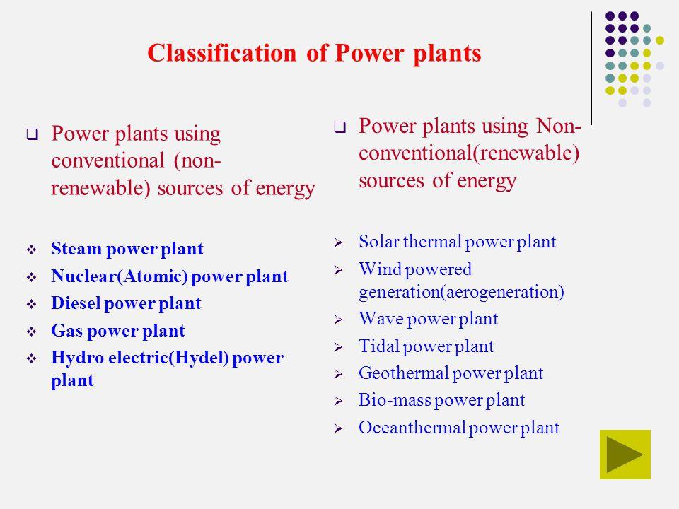Module 1  Power Generation - Lessons - Tes Teach