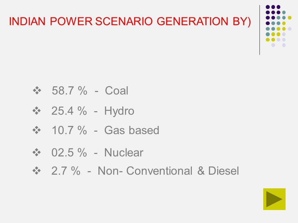 steam  vapour  power plant rankine cycle power plant