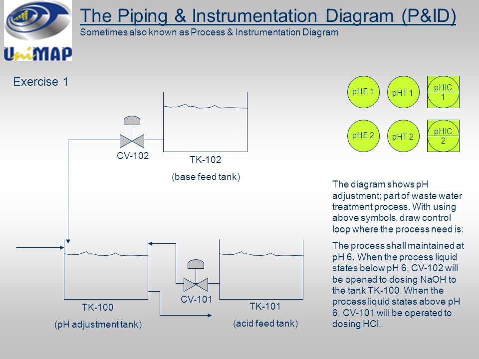 Piping Instrumentation Diagram Water Treatment Plant Trusted