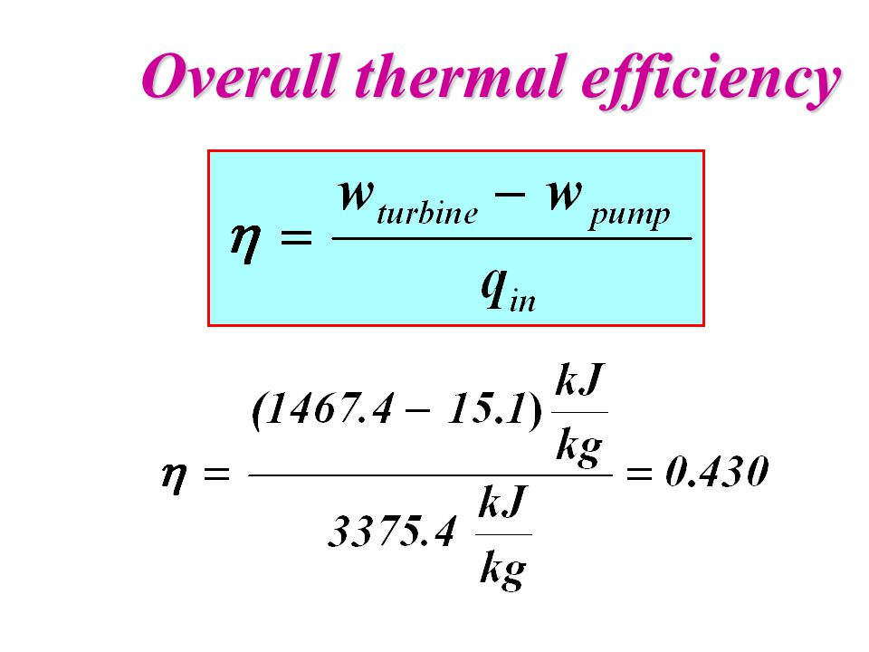 Components Of Thermodynamic Cycles Ppt Video Online Download