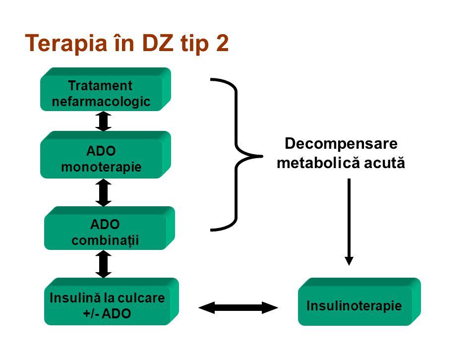 Liraglutida pentru tratamentul obezității: instrucțiunea medicamentului - Profilaxie