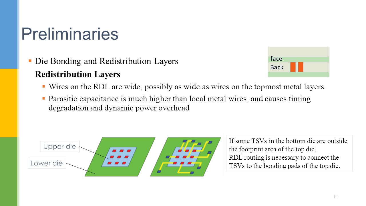 Preliminaries Die Bonding and Redistribution Layers