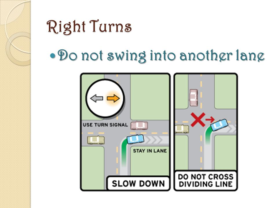 Right Turns Do not swing into another lane
