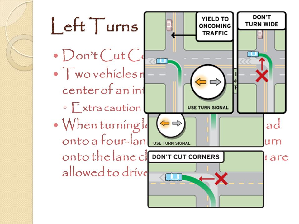 Left Turns Don't Cut Corners