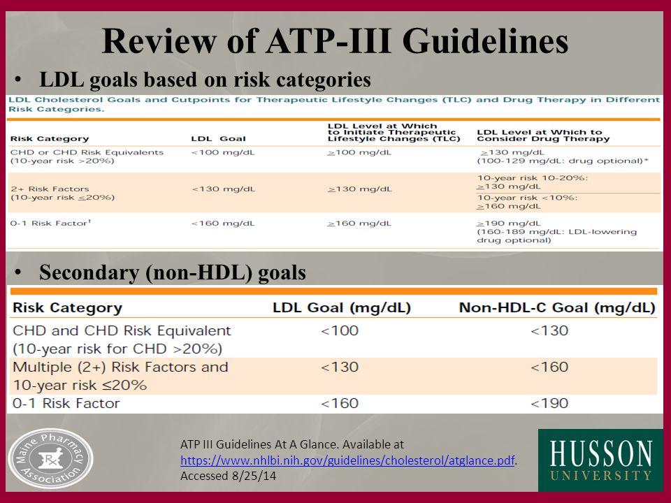 timothy gladwell pharm d bcps bcacp ppt video online download rh slideplayer com ATP III Framingham Risk Assessment ATP III Treatment Goals