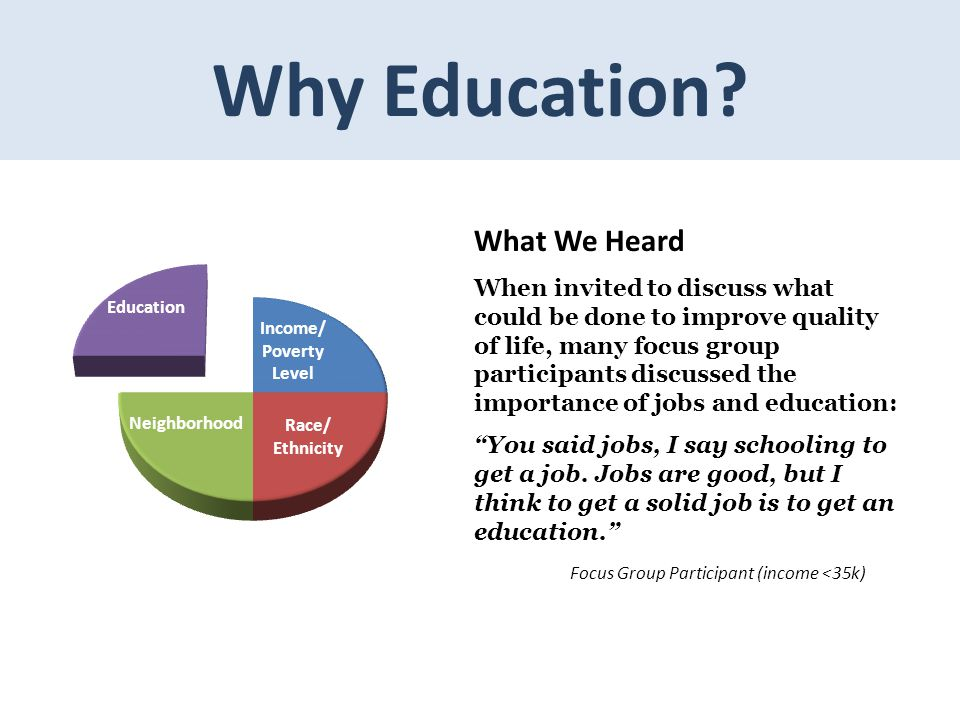 Why Education What We Heard