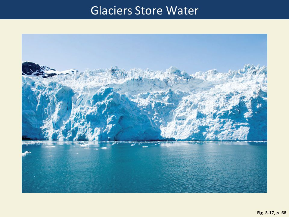 Glaciers Store Water