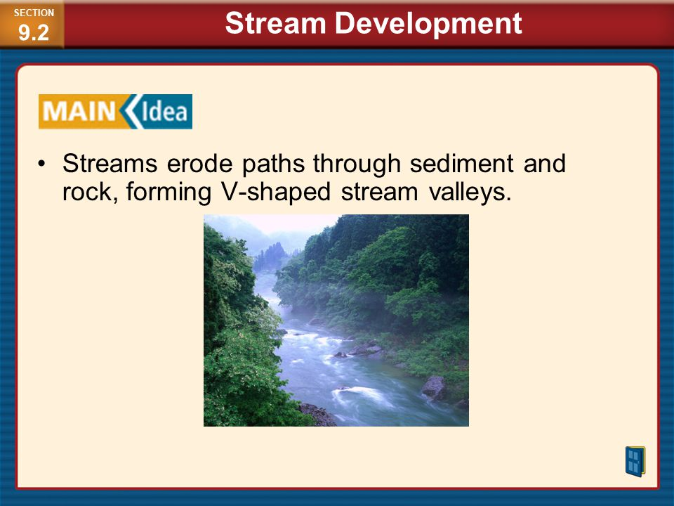 SECTION9.2 Stream Development.