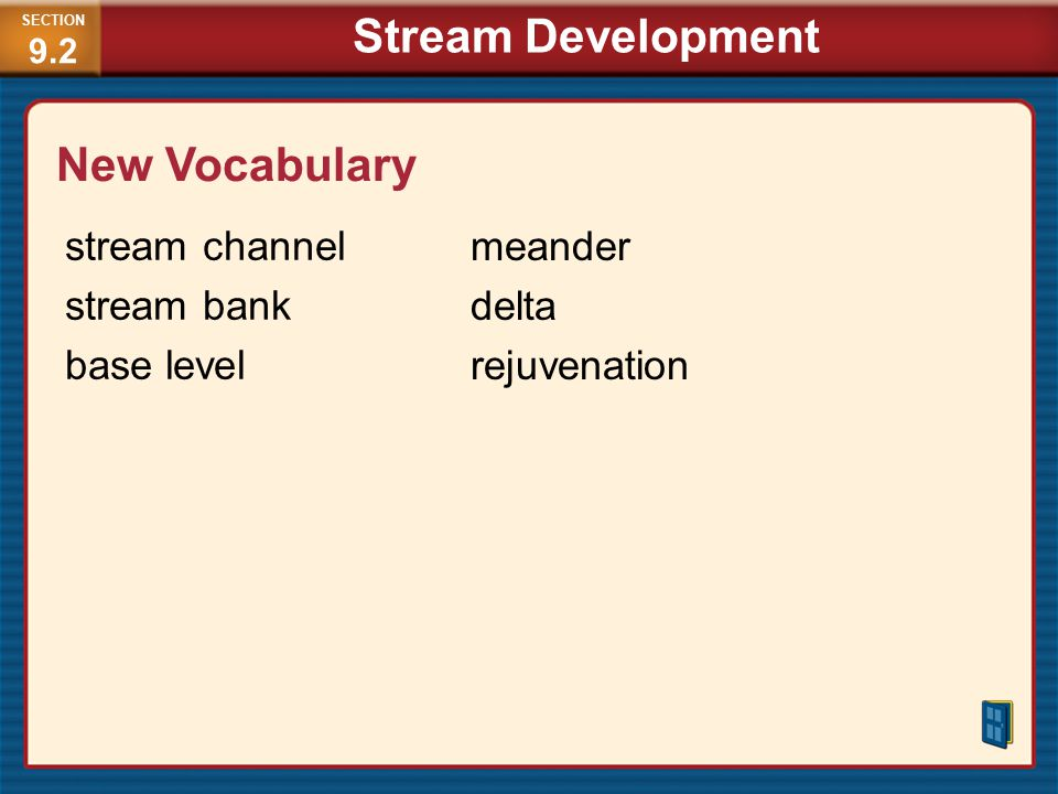 Stream Development New Vocabulary stream channel stream bank