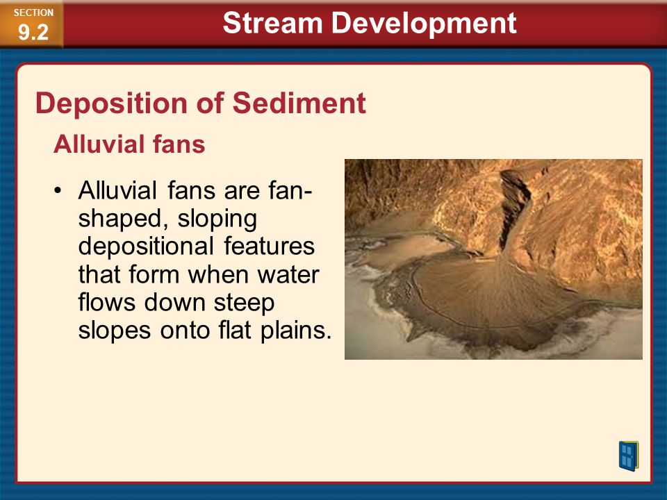 Deposition of Sediment