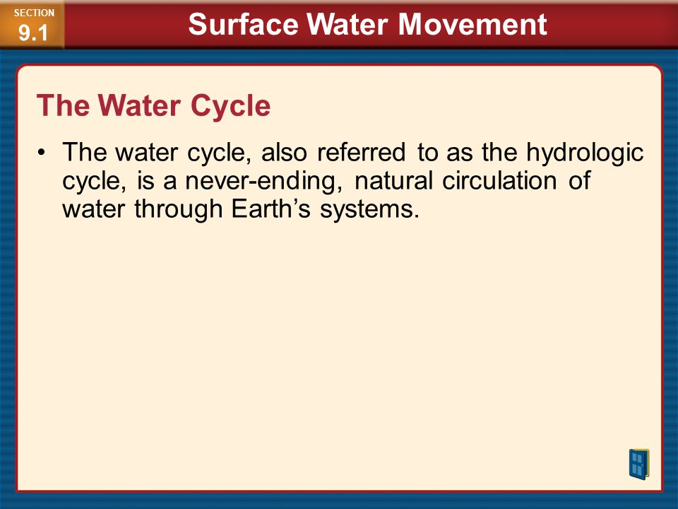 Surface Water Movement
