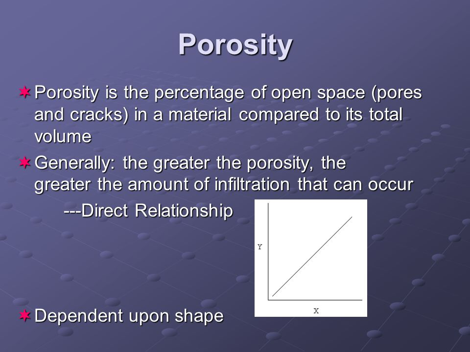 Porosity Porosity is the percentage of open space (pores and cracks) in a material compared to its total volume.