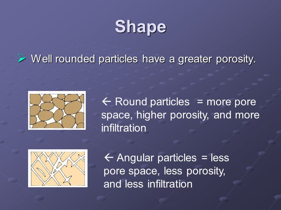 Shape Well rounded particles have a greater porosity.