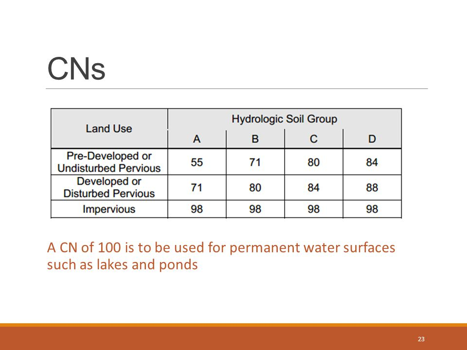 CNs http://www.wichita.gov/Government/Departments/PWU/StandardsStormwater/Volume%202-06,%20Chapter%204.pdf.