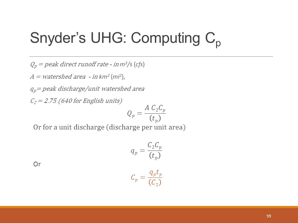 Snyder's UHG: Computing Cp