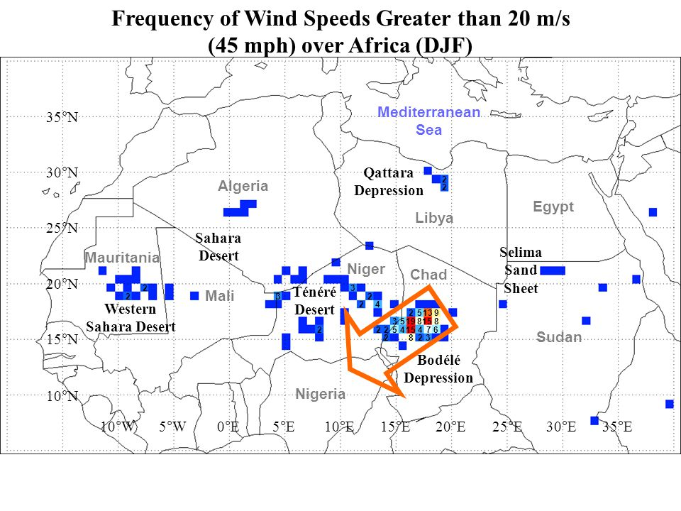 Frequency of Wind Speeds Greater than 20 m/s (45 mph) over Africa (DJF)