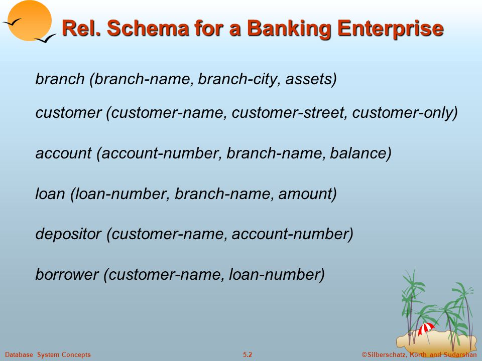 E r diagram for a banking enterprise ppt video online download schema for a banking enterprise ccuart Gallery