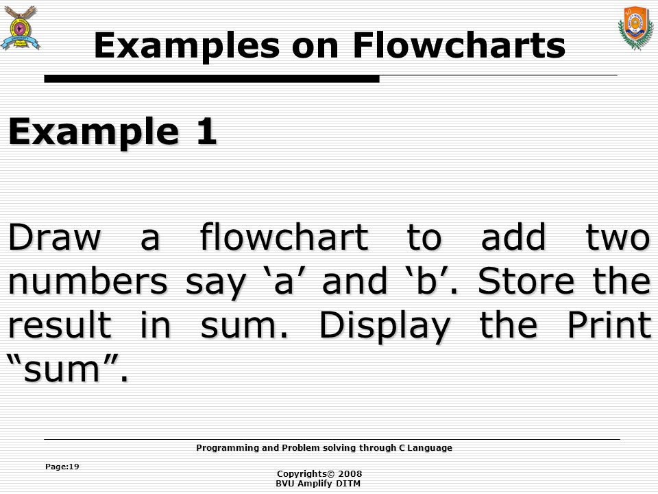 Introduction To Programming Ppt Download