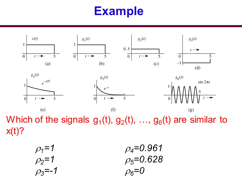 Example Which of the signals g1(t), g2(t), …, g6(t) are similar to x(t) 1=1. 2=1. 3=-1. 4=