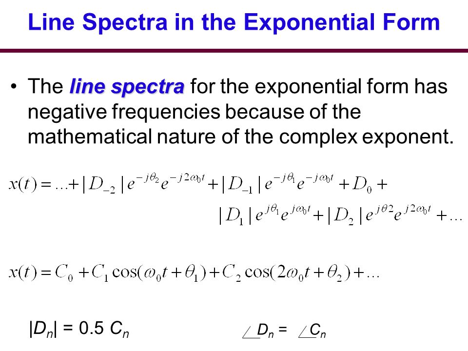 Line Spectra in the Exponential Form