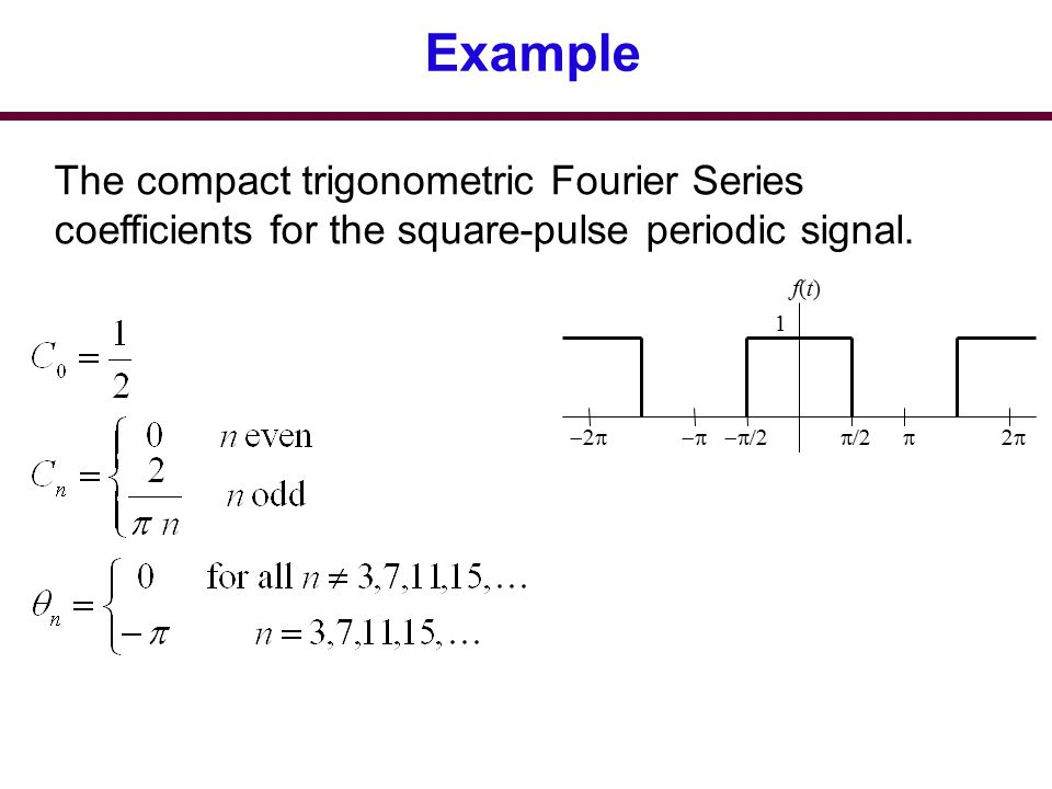 Example The compact trigonometric Fourier Series coefficients for the square-pulse periodic signal.