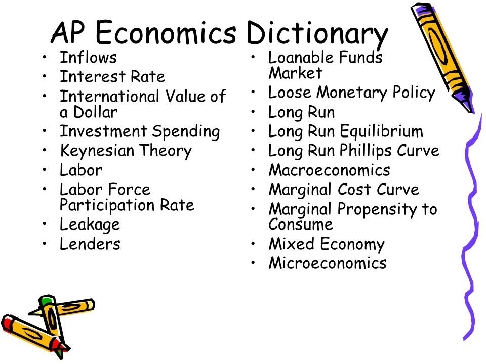 AP Economics Dictionary
