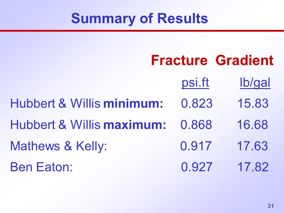Lesson 22 Prediction of Fracture Gradients - ppt download