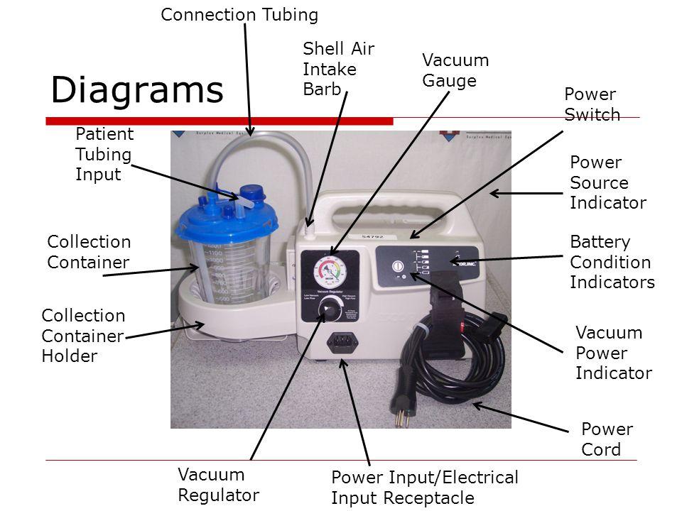 Motorsconnection Wiring Diagram Further Electric Farm Duty Motor