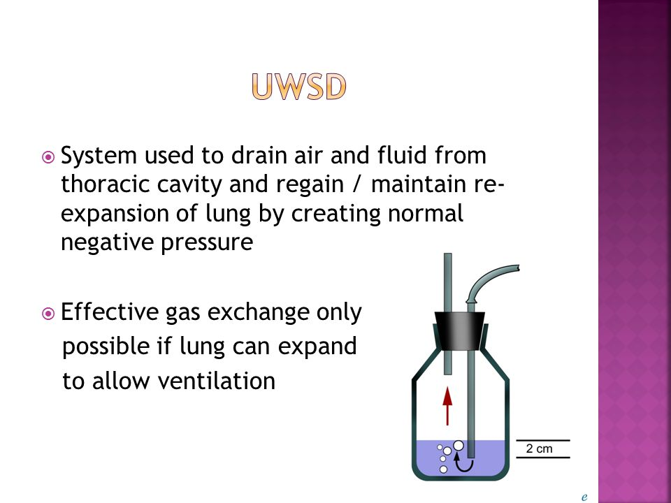 UWSD System used to drain air and fluid from thoracic cavity and regain / maintain re- expansion of lung by creating normal negative pressure.