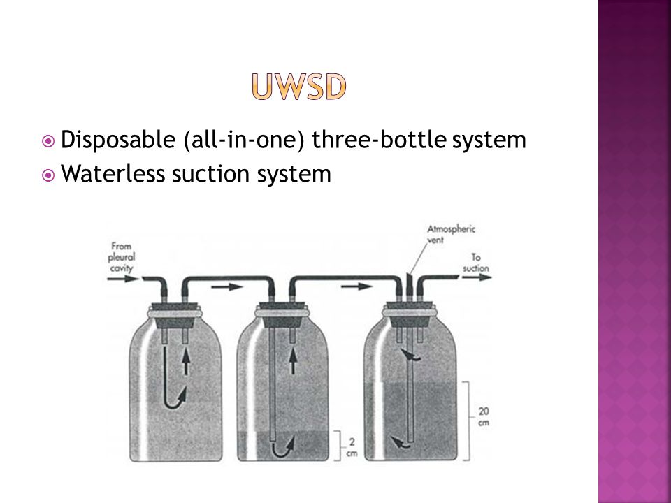 UWSD Disposable (all-in-one) three-bottle system