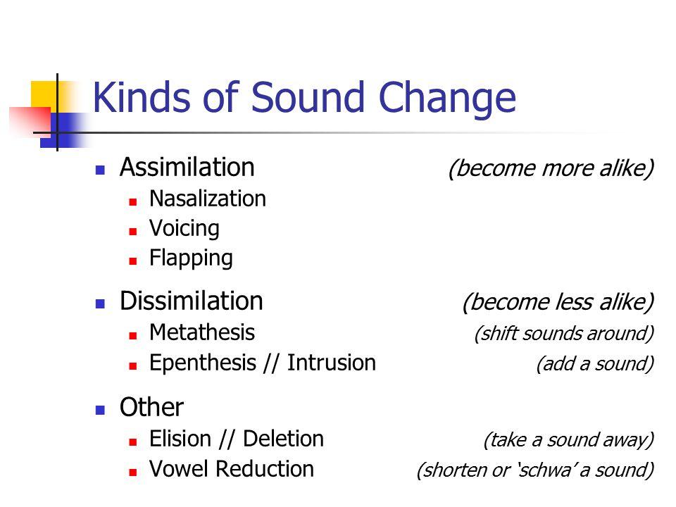 Phonetics Sound Principles Ppt Video Online Download