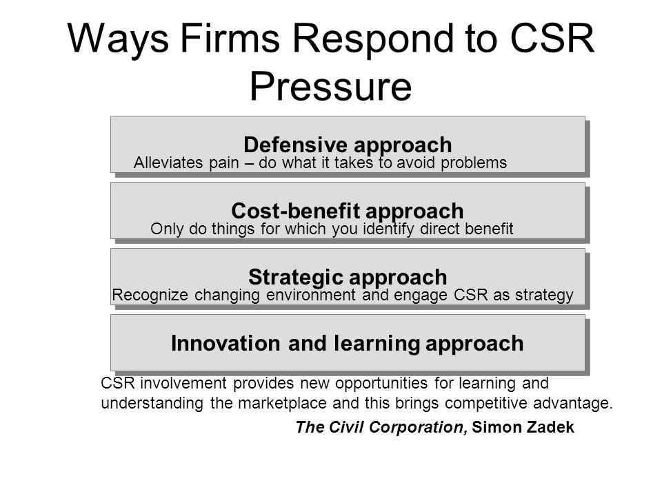 what is csr to what extent That's why corporate social responsibility aims to contribute to profit, rather than being a net cost q: you might call me old-school but my board has started pushing a csr agenda frankly, i am wary of adopting what seems like philanthropy at the expense of my bottom line.