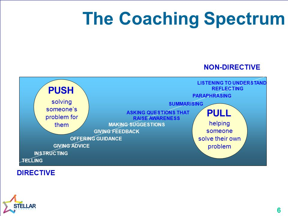 Coaching Helping people to help themselves - ppt video
