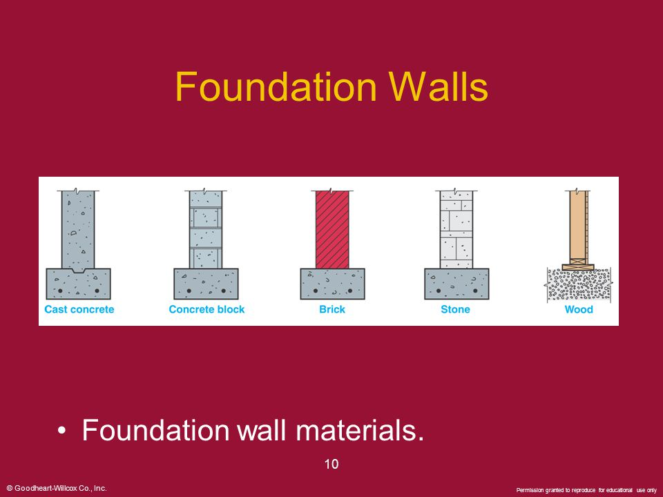 Foundation Walls Foundation wall materials. 10