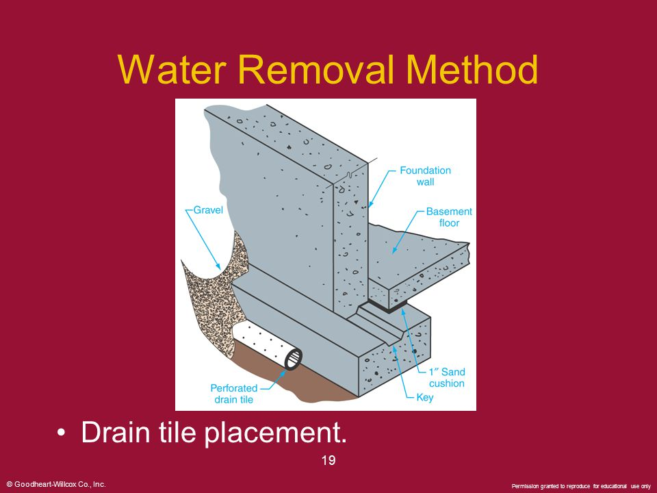 Water Removal Method Drain tile placement. 19
