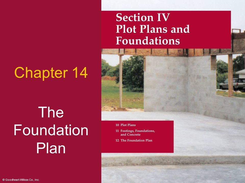 Chapter 14 The Foundation Plan 22