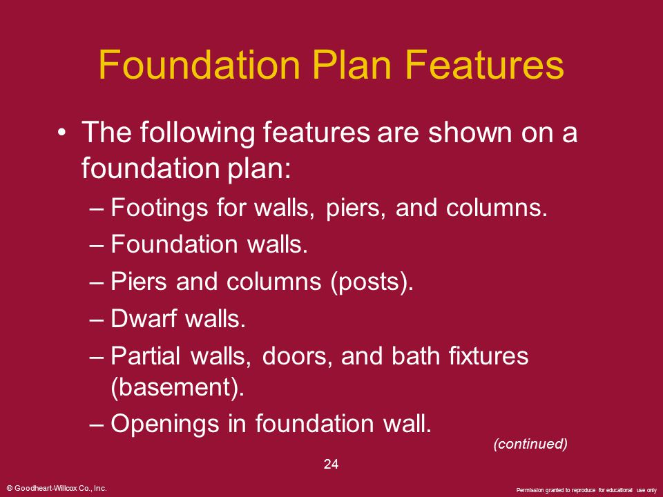 Foundation Plan Features