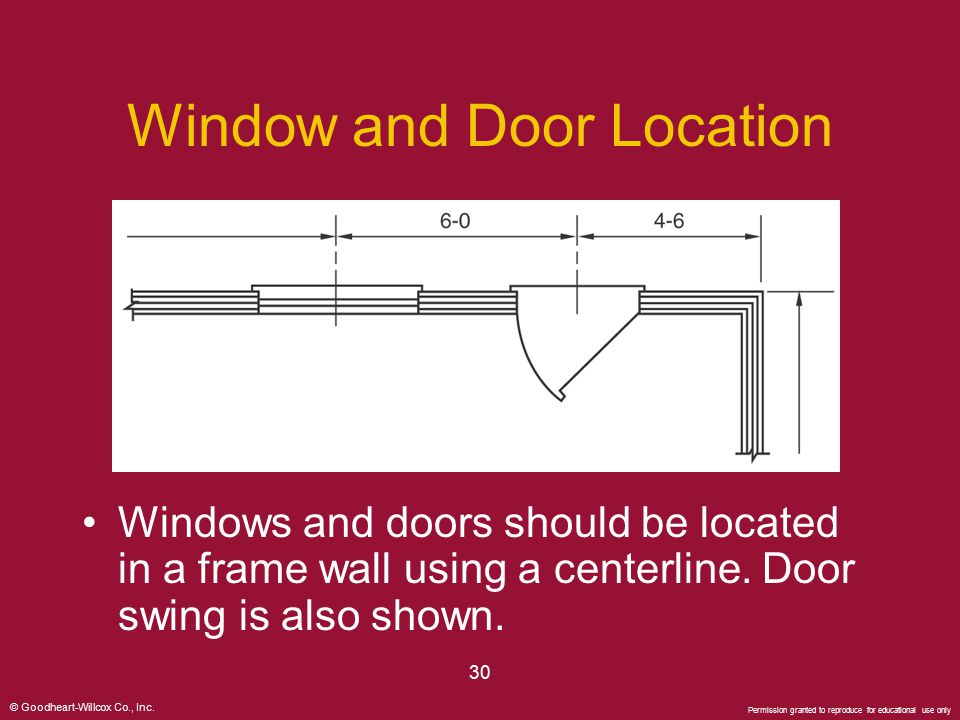 Window and Door Location