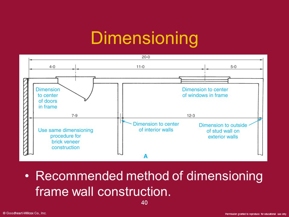 Dimensioning Recommended method of dimensioning frame wall construction. 40
