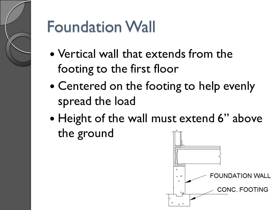 Foundation Wall Vertical wall that extends from the footing to the first floor. Centered on the footing to help evenly spread the load.