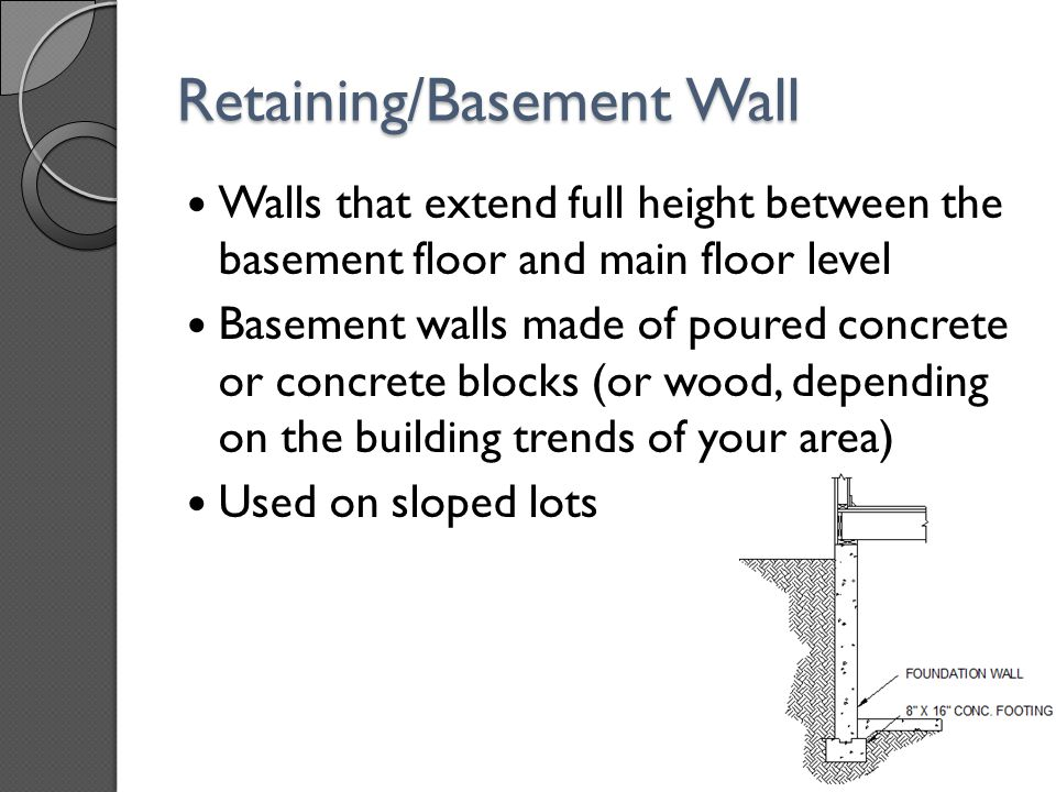 Retaining/Basement Wall