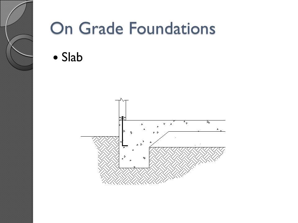 On Grade Foundations Slab